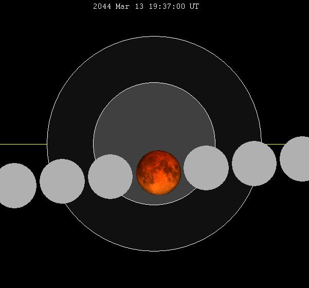 Lunar eclipse chart close-2044Mar13