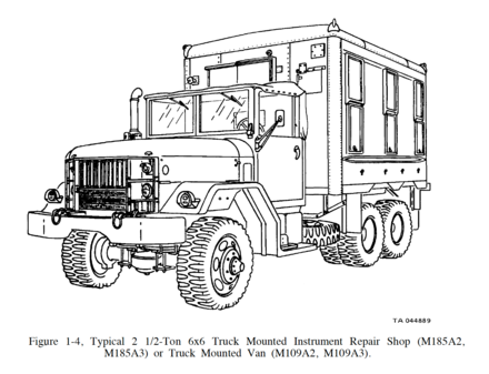 2½-ton 6x6 truck - Wikiwand
