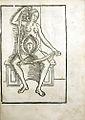 Mondino Dei Luzzi 1541 Female Reproductive Tract.jpg