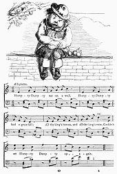 Humpty Dumpty - Wikipedia