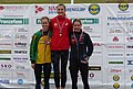 NM Terrengløp Bratsberg 2018 Seierspall kvinner senior.jpg