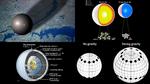 Neutron Star characteristics.png