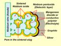 Niobium sintered slug.png