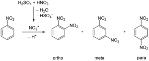 Dinitrobenzene - Nitration of nitrobenzene to produce dinitrobenzenes