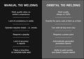 Orbital welding vs manual welding.png