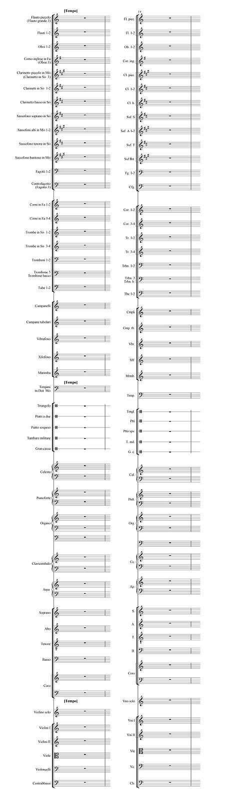 Partitura - Wikipedia, la enciclopedia libre
