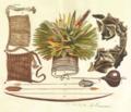 Ornamentos, utensílios e armas dos índios Camacãs.png