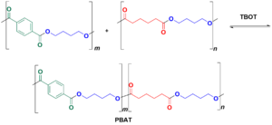 Polybutyrate - Step 3. TBOT is used to catalyze the transesterification of the polyesters of adipic acid and DMT to generate the random, copolymer PBAT.