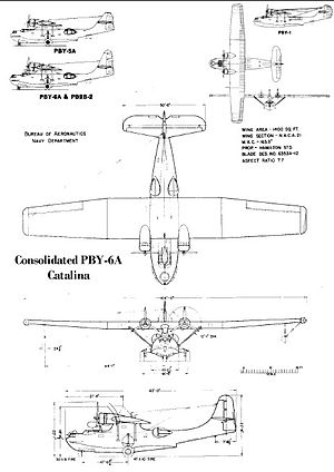 Orthographically projected diagram of the PBY Catalina.