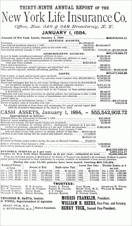 Insurance Company New York Budget Car Insurance Phone Number