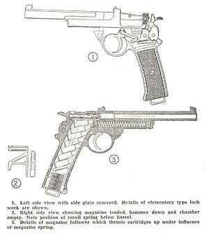 Mannlicher M1901 - Image: Page 216