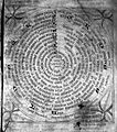 Page from the manuscript Miscellanea medica. Wellcome L0014461.jpg