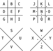 To Encrypt A Message Each Letter Is Replaced With Its Symbol In The Grid For Example