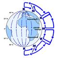 Planetaarinen tuulijarjestelma1.PNG