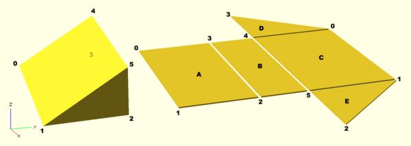 OpenSCAD User Manual/Primitive Solids - Wikibooks, open