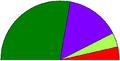 Posioudal2008.png