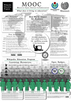 Poster MOOC Wikipedia in Education.pdf