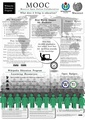 Poster MOOC Wikipedia in Education.pdf