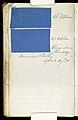 Printer's Sample Book (USA), 1880 (CH 18575237-30).jpg