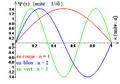 Puits quantique à une dimension - penta.png