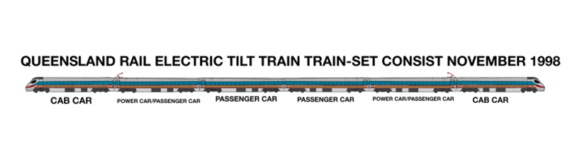 The Standard Consist used by the Electric Tilt Train From November 6 1998.