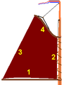 Rigging-sailsides.png