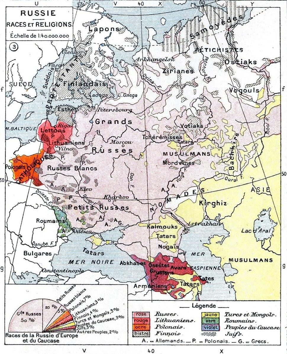 Russia ethnic