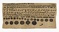 Sampler (Germany), 1849 (CH 18616751).jpg