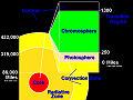 Science of IRIS mission.jpg
