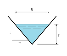 SectionCanalTriangle.png