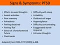 Signs and Symptoms of Anxiety, Wikiversity Motivation and emotion, Slide 3.jpg