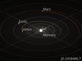 Solar system orrery inner planets.png
