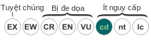 Status iucn2.3 CD vi.svg