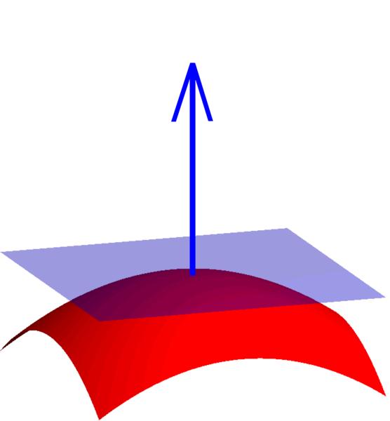 File:Surface normal illustration.png