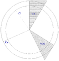 Tau-torsion-cylindric-bars.png