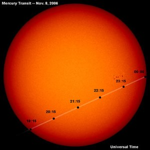 Chord (astronomy) - Transit of mercury chord across the sun