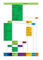Tree shia islam n3.pdf