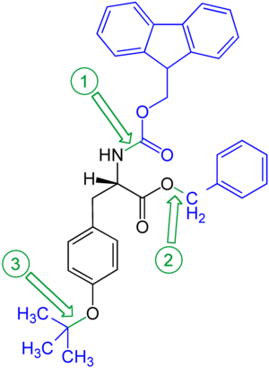 Protecting group - Orthogonal protection of L-Tyrosine (Protecting groups are marked in blue, the amino acid is shown in black). (1) Fmoc-protected amino group, (2) benzyl ester protected carboxyl group and (3) tert-butyl ether protected phenolic hydroxyl group of Tyrosine.