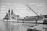 USS Little Rock (CLG-4) radar arrangement (fwd) 1960.jpg
