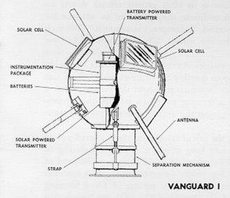 Vanguard 1 - Vanguard 1 satellite sketch