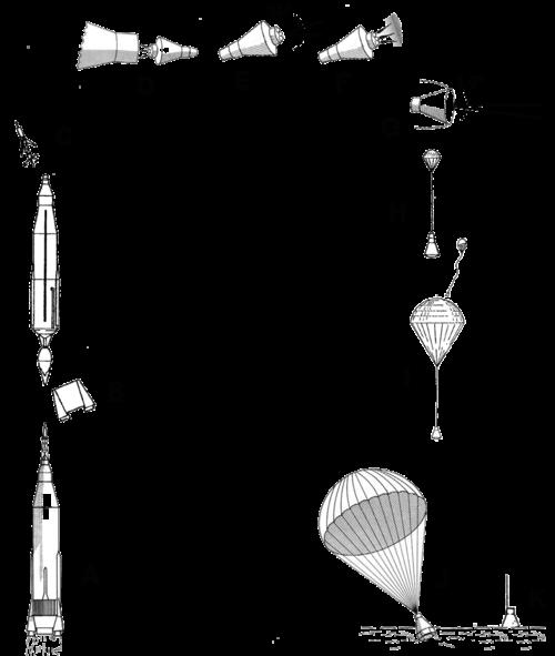 Vol-Atlas-Mercury