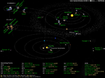 What's Up in the Solar System, active space probes 2014-02.png