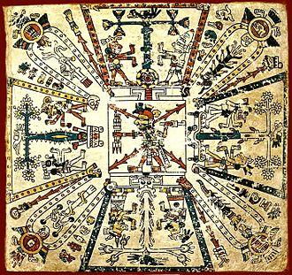 Aztec religion -  Aztec cosmological drawing with the god Xiuhtecuhtli, the lord of fire and of the Calendar in the center and the other important gods around him each in front of a sacred tree. From the Codex Fejérváry-Mayer.