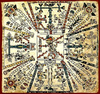 Aztec religion - Wikipedia