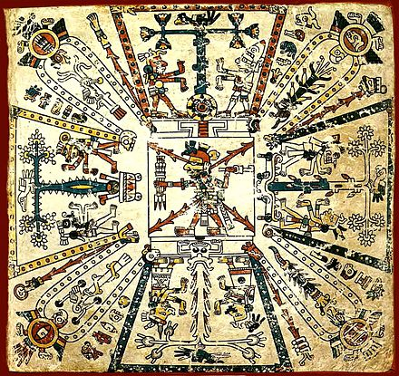 Aztec cosmological drawing with the god Xiuhtecuhtli, the lord of fire in the center and the four corners of the cosmos marked by four trees with associated birds, deities and calendar names, and each direction marked by a dismembered limb of the god Tezcatlipoca. From the Codex Fejervary-Mayer Xiuhtecuhtli 1.jpg