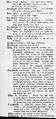 Życie. 1898, nr 18 (30 IV) page06-2 Hartleben.png