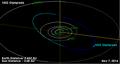 1022 Olympiada orbit on 7 Nov 2014.png