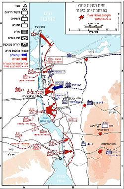 התמרונים העיקריים בתחילת המלחמה