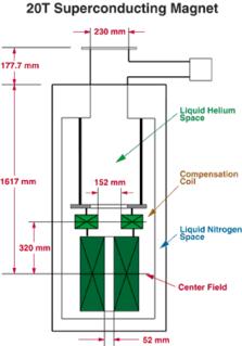 Superconducting magnet