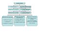Administration de l'althing (1).PNG